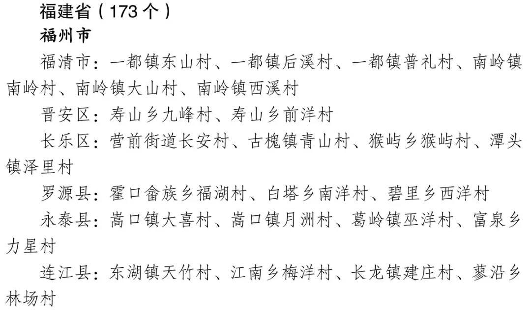 福建173个村被认定为第一批国家森林乡村,看看有你家乡吗?