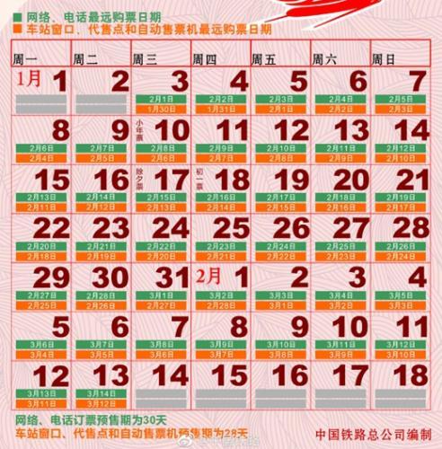 图表来自中国铁路总公司官方微博
